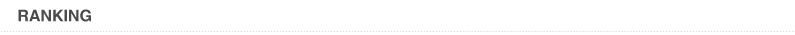 ボールペン工房キリタ 人気ランキング商品