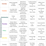 Week 16 – Weekly Menu Planner by Priya of 'Priya's Versatile Recipes'