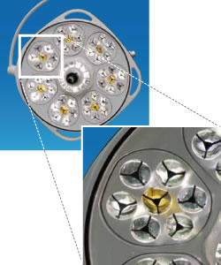 第一照明 医療照明 LEDX II