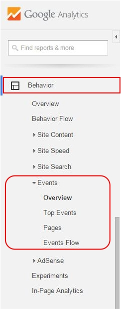 How to Track Website Events in Google Analytics  Step 2