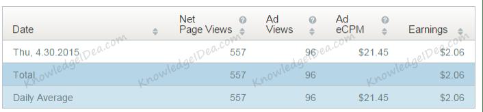 Infolinks Review - Best AdSense Alternative proof