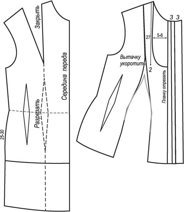 Бесплатные выкройки блузок - Все выкройки. Бесплатные. gsii repair скачать