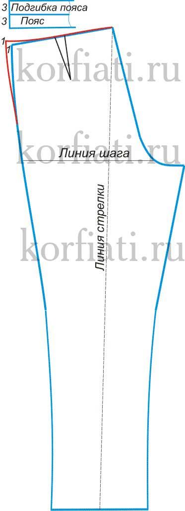 вязание спицами безрукавка схемы