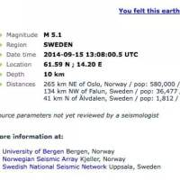 My first earthquake. In Falun. #5.1