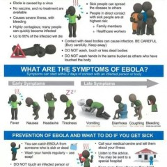 Memorial Hospital and Clinic Ebola Preparedness