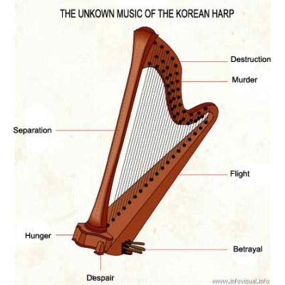 Korean Harp