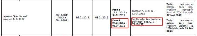 permohonan upu fasa 2 lepasan spm 2011