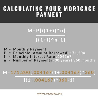 What Will My Monthly Payment Be on a House? - Kym Booke Realtor
