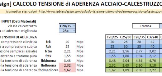 Tensione_di_Aderenza