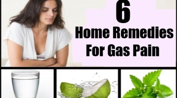 Home Remedies For Gas Pain