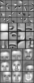 Convolutional Neural Network feature visualization.