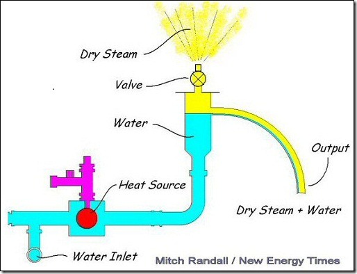 Randall-Steam-Water-Outflow-70