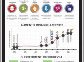 Infografica TM - minacce Android