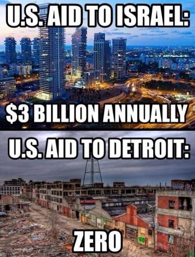Israel Aid