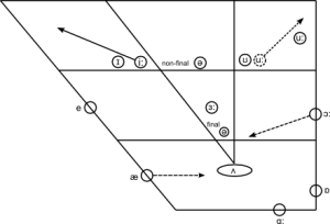 RP English Vowels in the Cardinal Diagram