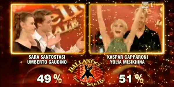 Kaspar Capparoni vince Ballando con le stelle RaiUno Foto