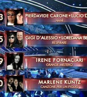 Foto dei 4 eliminati Sanremo 2012