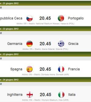 calendario Euro 2012