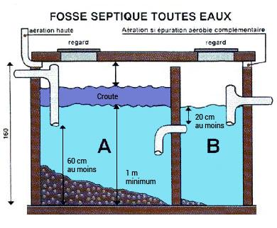 Schema-fosse-septique-toutes-eaux