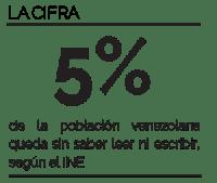 5% de analfabetismo