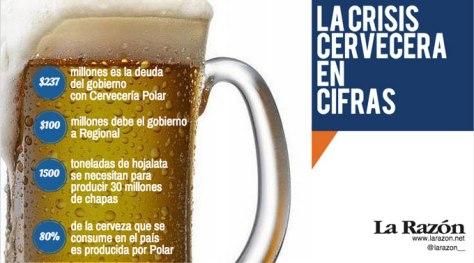 La crisis cervecera en crisis
