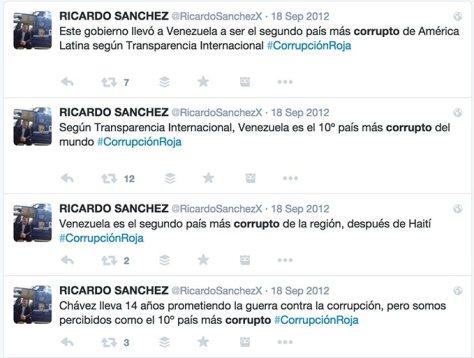 Tuits de Ricardo Sánchez
