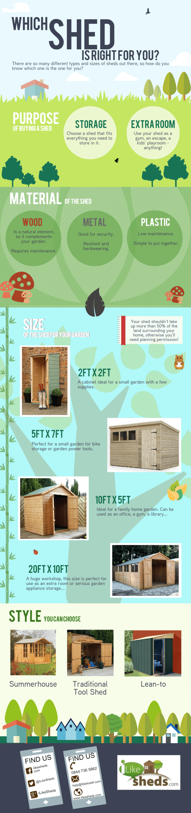 ILikeSheds Which Shed
