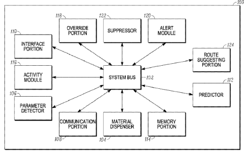 Schematic of Google's Odor Removing Device