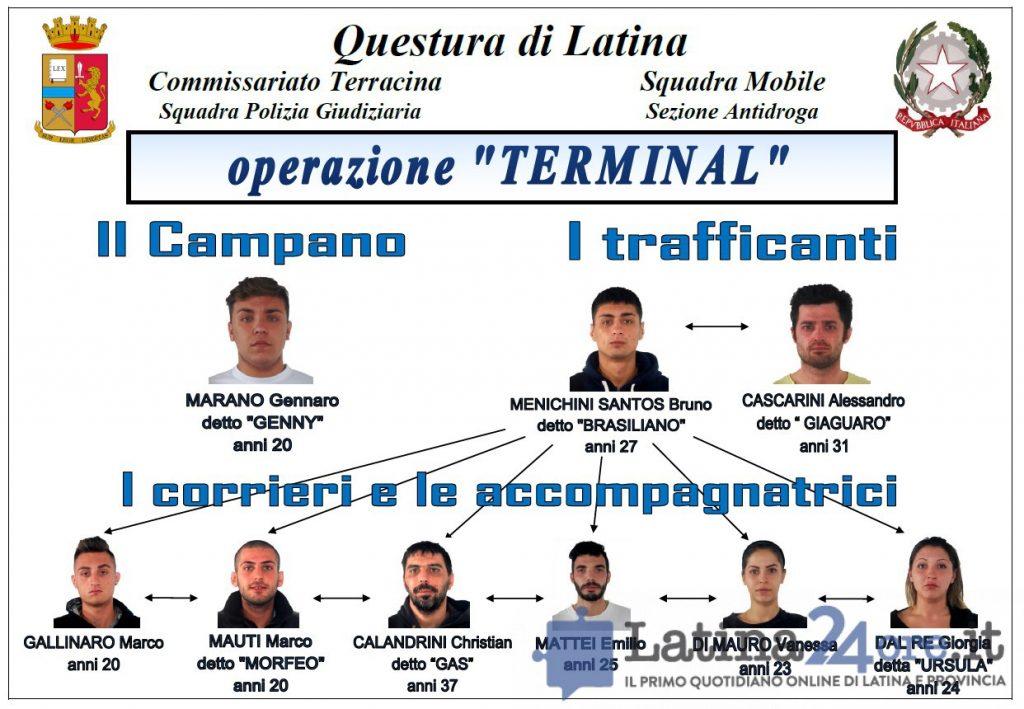 operazione-terminal-arrestati
