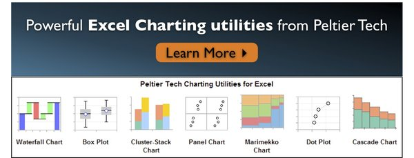 Deliver extraordinary power with Excel chart add-ins