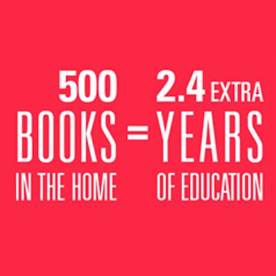 500 Books - 2.4 Yrs