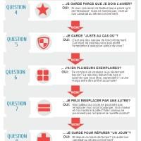 Opération désencombrement: les 10 questions essentielles