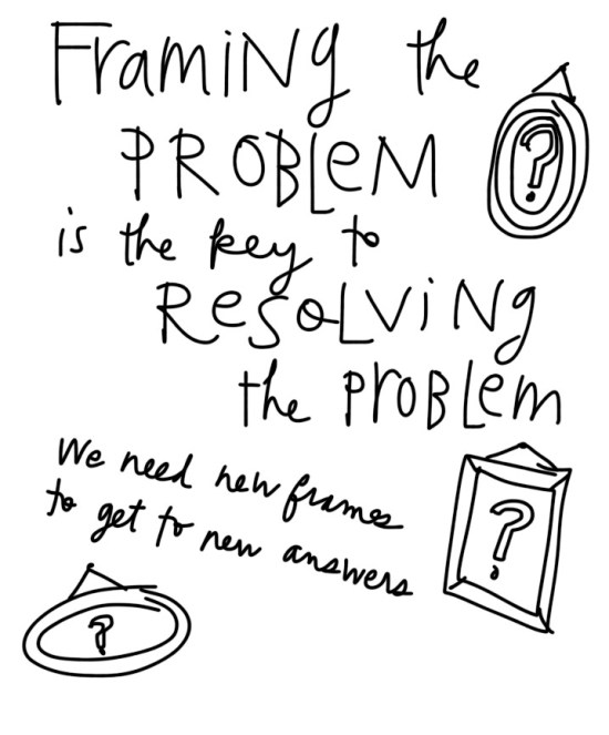 Design Mindsets - Framing the Problem