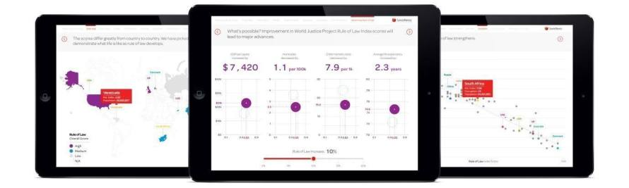 Impact of Rule of Law Portrayed in Interactive Tool from LexisNexis