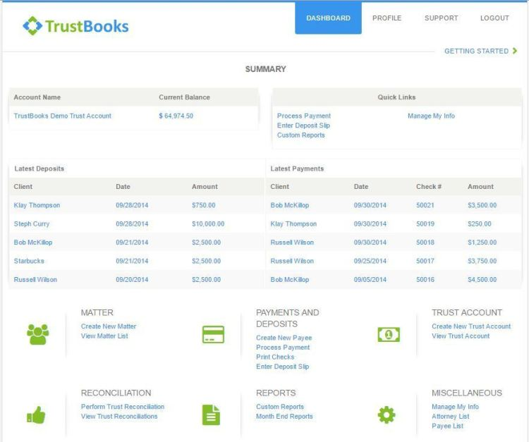 TrustBooksDashboard