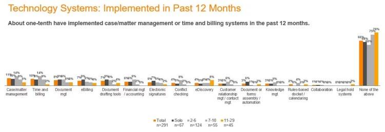 tech-systems-last12