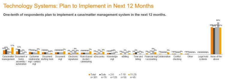 tech-systems-next12