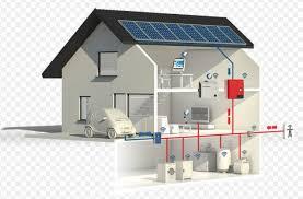 SMA Smartenergy