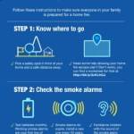 home-fire-drill-day-infographic-final