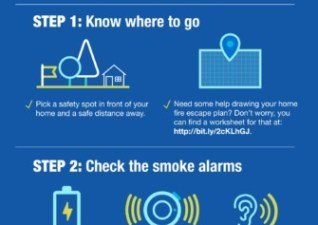 Make Safe Happen- Home Fire Drill Day