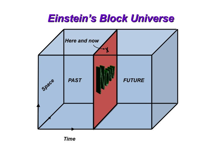 the illusion of time block universe