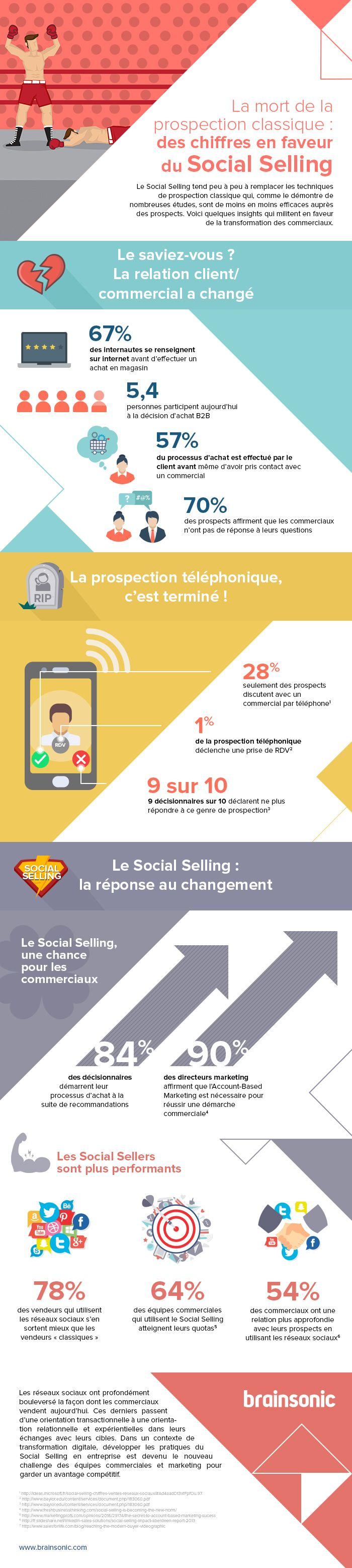 social-selling_infographie