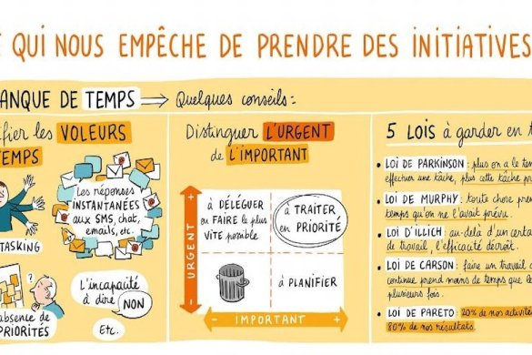 empecheurs de prise d'initiatives copie