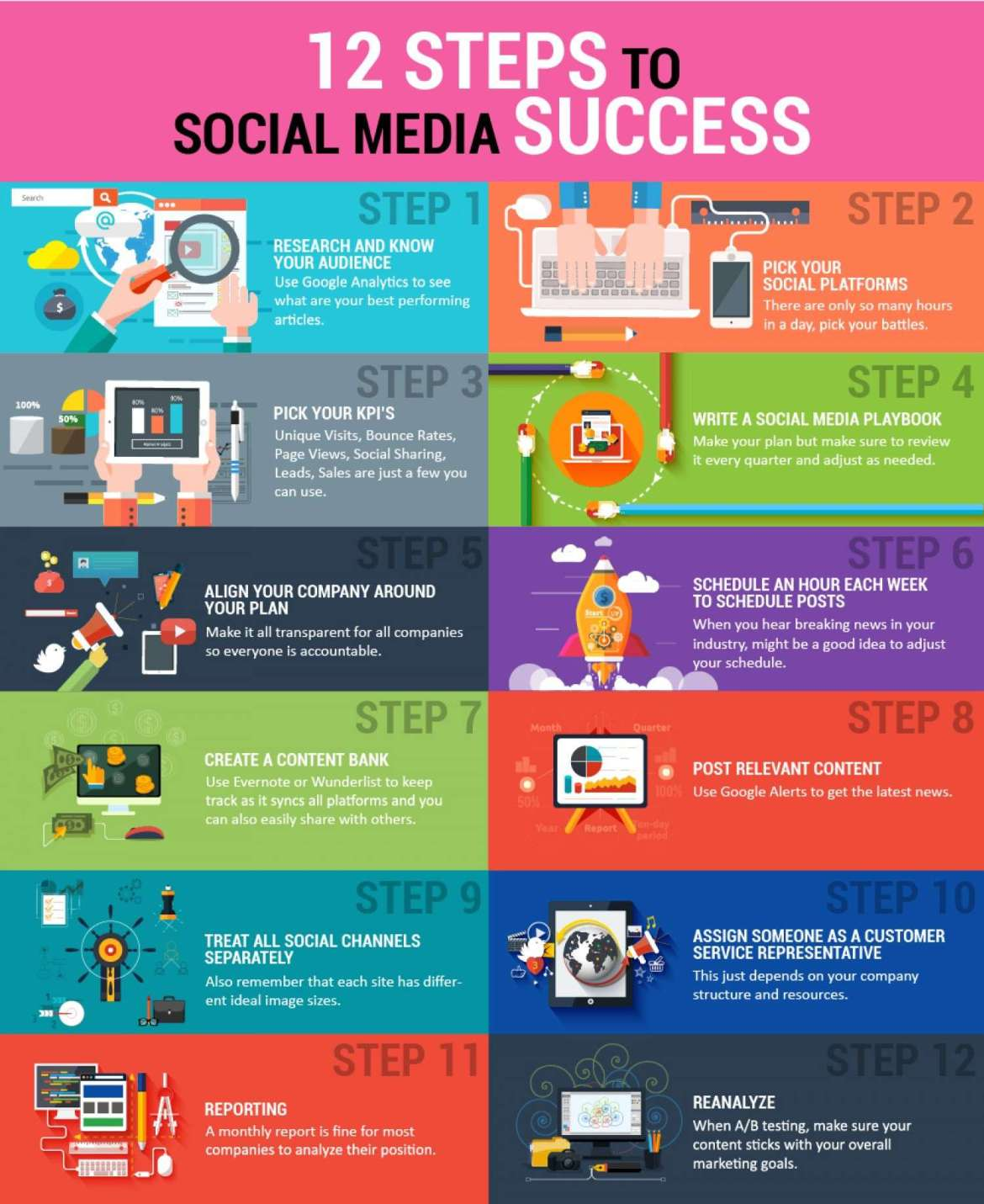 12 steps social media success_infographie