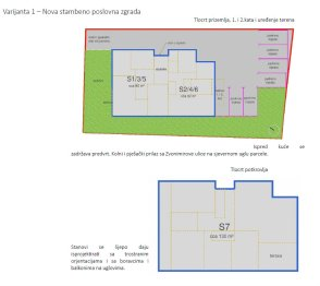 Lokacijska informacija i analiza parcele
