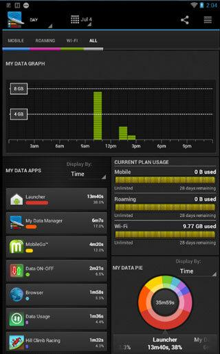 my data manager android