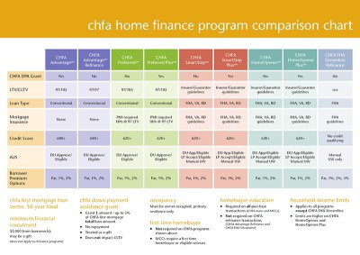 Wynning Sheets - The Wynn Team at Citywide Home Loans