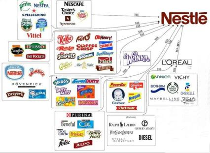 """Nestle's products, Do you think we can trust Nestle? An organization that produces these products and claims to """"strives to be the most trusted and respected Nutrition, Health and Wellness Company in Canada, helping Canadians live healthier and happier lives."""""""