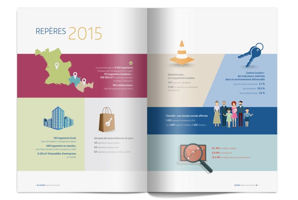 Sogima - Rapport d'activité 2015