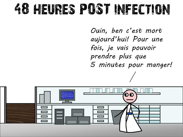48 heures post-infection : c'est mort aujourd'hui!